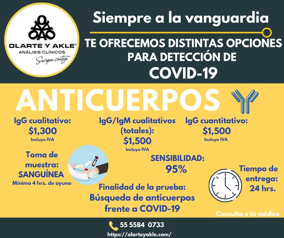 Detección de anticuerpos contra COVID-19