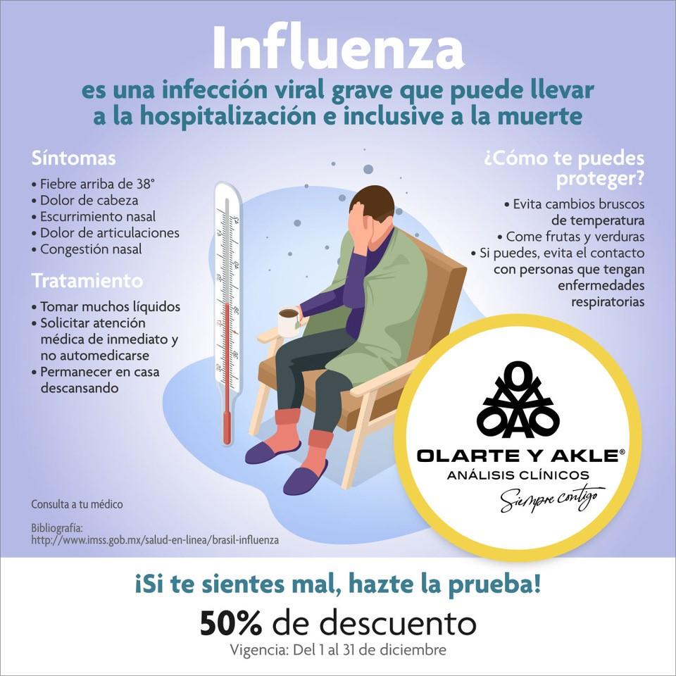 Prueba de influenza
